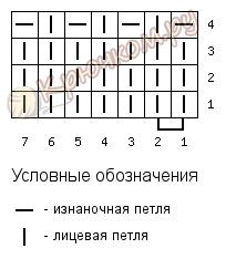 Вафельный узор спицами схема 959