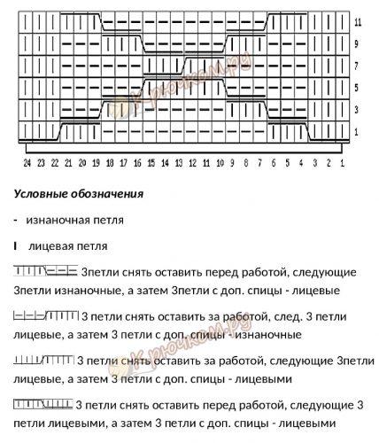 схема узор из кос для кофты спицами