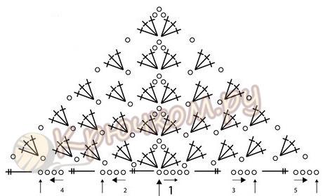 Вязаный поросенок Хрюша крючком схема бактуса