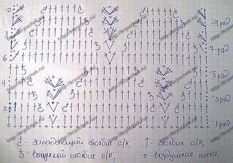 Схема вязания крючком рукавичек для девочки 1,5-2 года