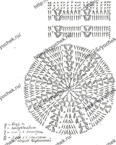 Схема вязанию крючком донышка нашего берета
