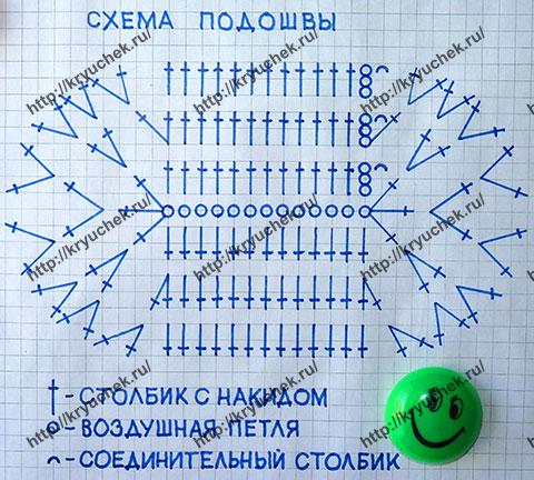 Схема вязания подошвы пинетки