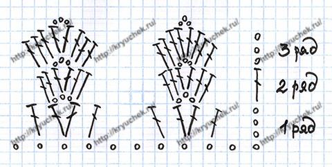 Схема узора для вязания пончо-восьмиклинки