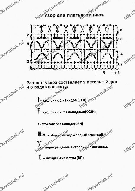 Схема вязания узора для платья или туники