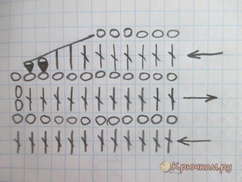 Схема Прибавления и убавления петель крючком