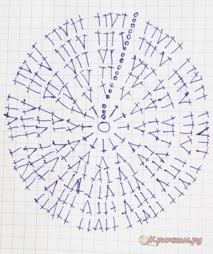 Схема вязания дна шапки для новорожденного крючком