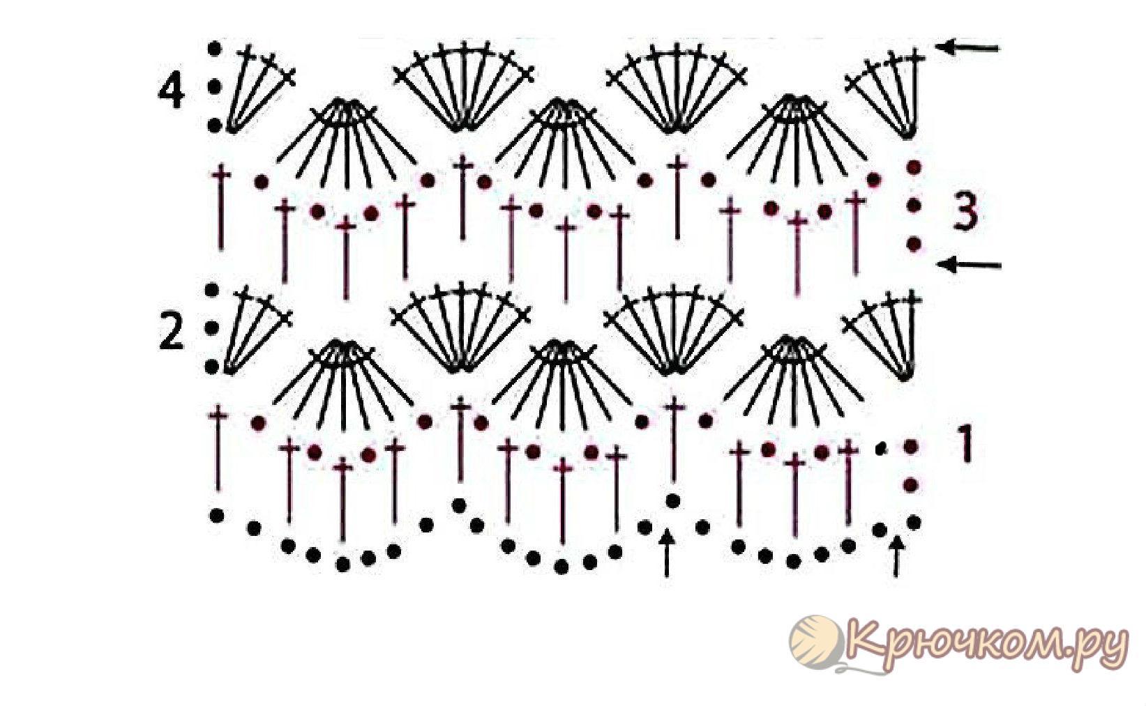 Схема вязания скатерти крючком для уютного отдыха. Связать 99