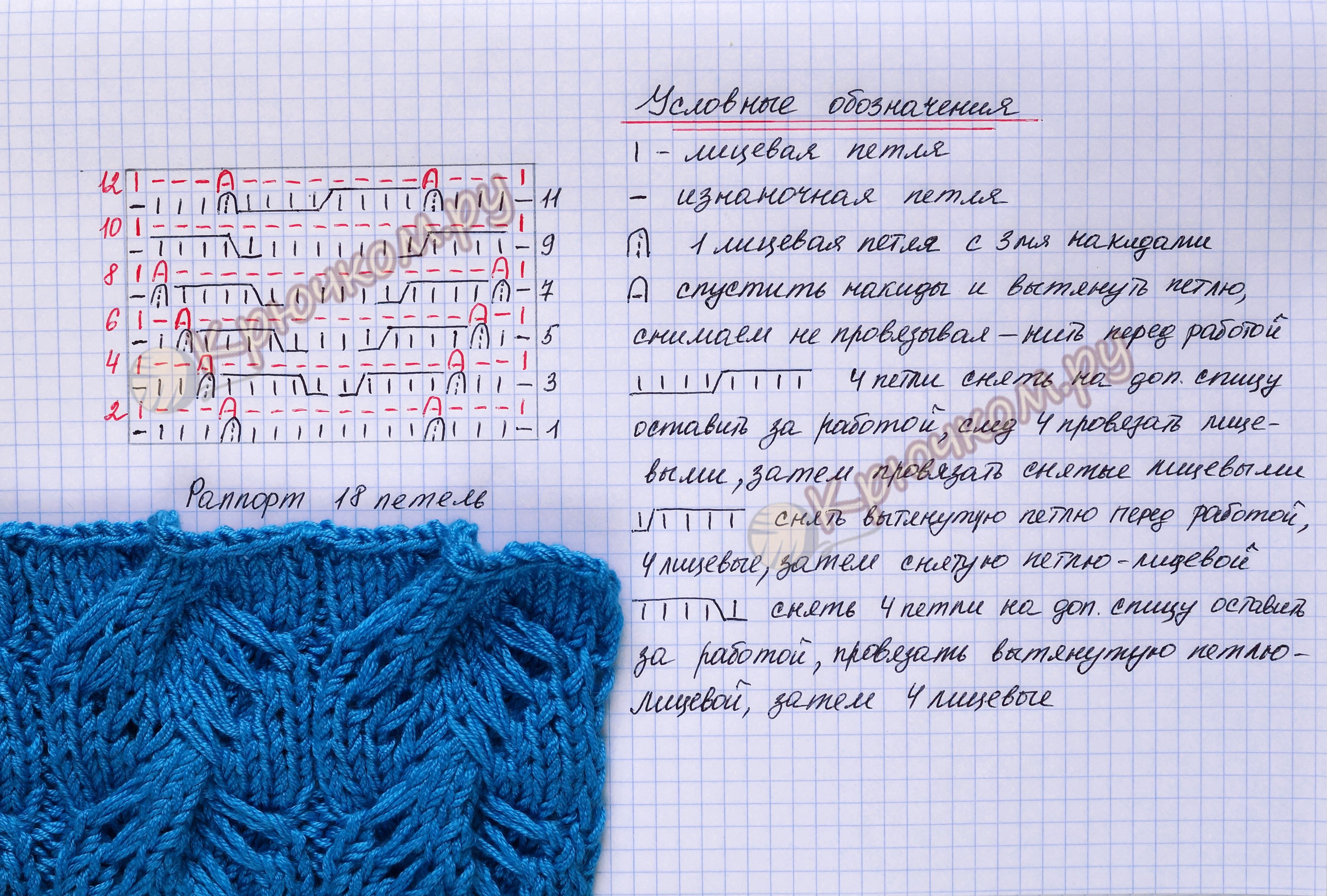 Зимняя шапочка спицами с объемным узором Плетенка 30